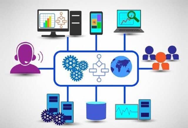 Call center là một hệ thống tổng thể giúp doanh nghiệp quản lý nội bộ hiệu quả