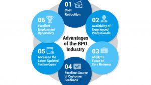 Ưu điểm của BPO có thể mang đến cho các doanh nghiệp khi sử dụng dịch vụ này