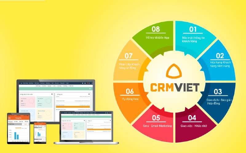 CRMViet ứng dụng được sử dụng nhiều nhất ở Việt Nam