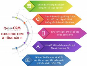 Phần mềm Telesale tích hợp CRM