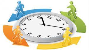 Kỹ năng quản lý thời gian cuộc gọi đối với nhân viên chăm sóc khách hàng qua điện thoại