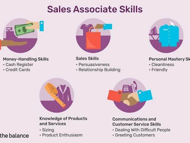 Phân loại khách hàng và lên danh sách khách hàng cần liên hệ