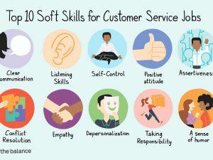 Quy trình để xây dựng một mẫu câu hỏi chăm sóc khách hàng hiệu quả nhất
