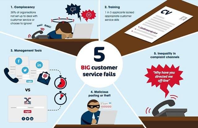 Tư vấn giải quyết thắc mắc và đưa ra giải pháp cho khách hàng